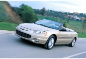 CHRYSLER   Front + links, Convertible, Gold